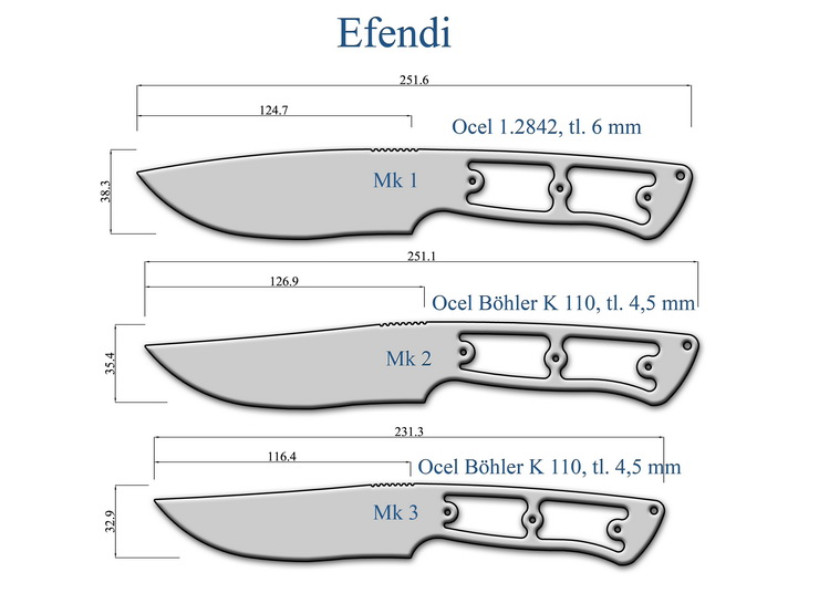 Knife Cz Recenze Nova Rada Nozu Efendi Od Premysla Moce